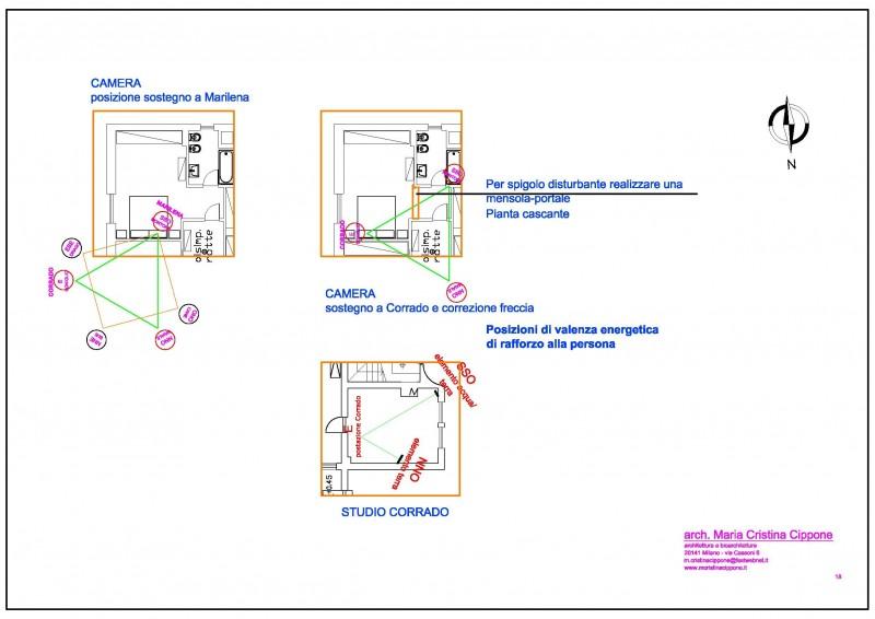 M. Cristina Cippone - Architetto — Progetti